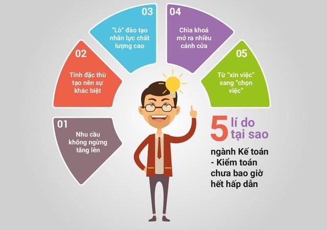 5 lý do.jpg